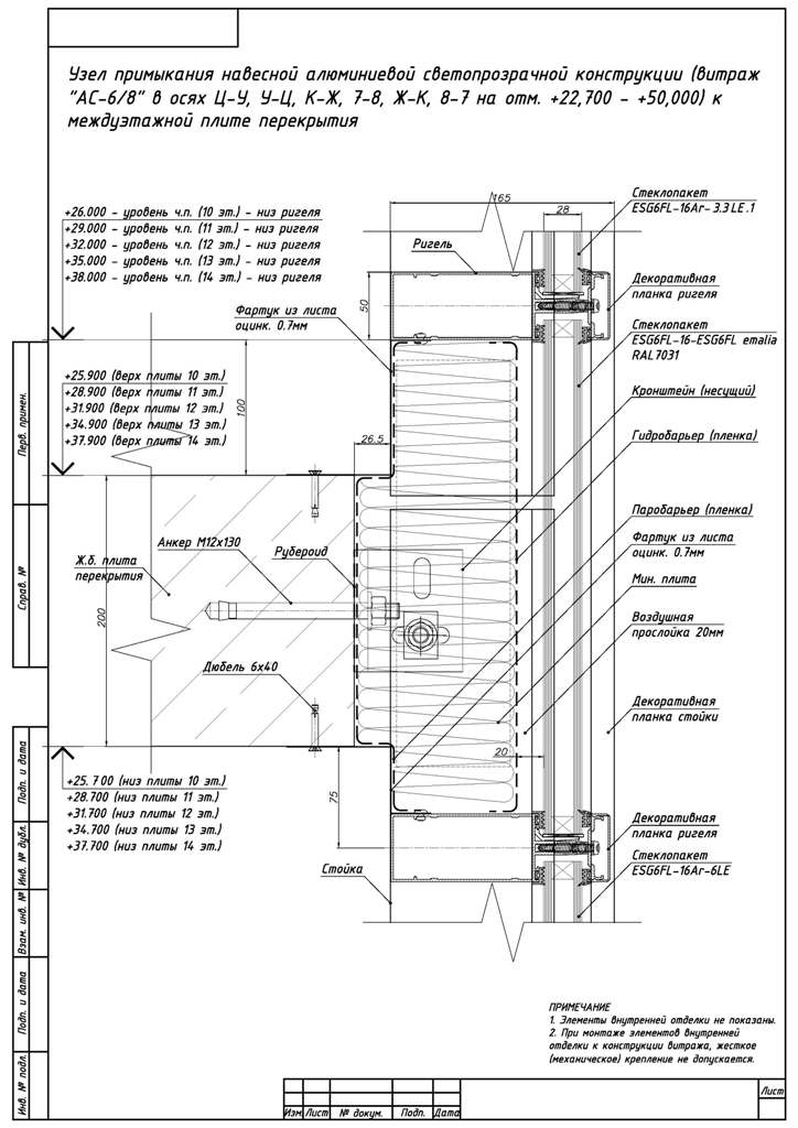 Конструкция и узлы витража